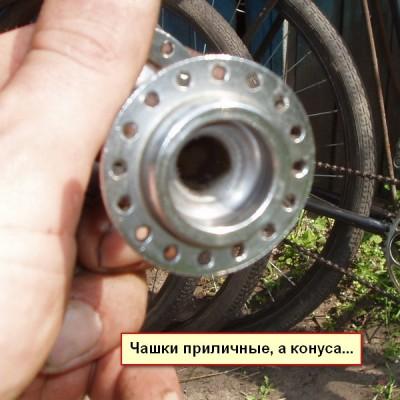 ОКВП (Общий Курс Велосипедного Подшипника)