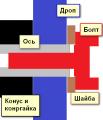 """Реактивная Табуретка"""