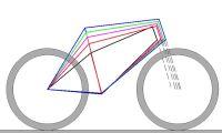 Изменение геометрии рамы