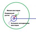 Кунсткамера