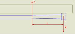 Азбука кроковода. Контроль і правка геометрії фреймсета